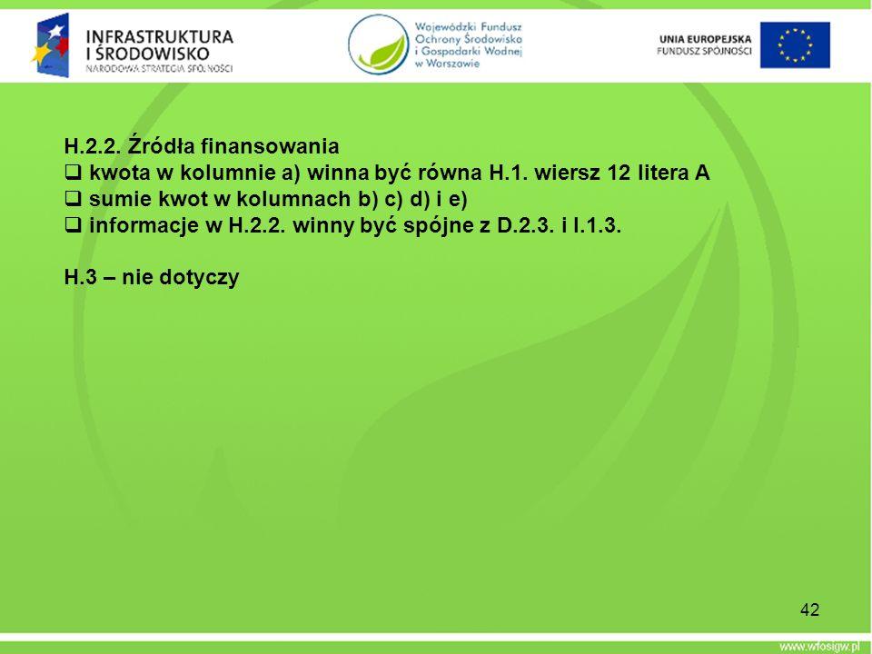 H.2.2. Źródła finansowania kwota w kolumnie a) winna być równa H.1. wiersz 12 litera A sumie kwot w kolumnach b) c) d) i e) informacje w H.2.2. winny