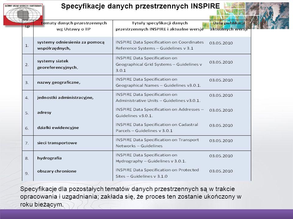 Specyfikacje danych przestrzennych INSPIRE Specyfikacje dla pozostałych tematów danych przestrzennych są w trakcie opracowania i uzgadniania; zakłada