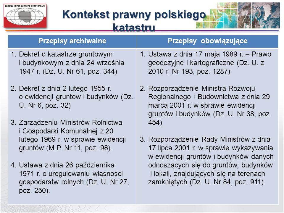 Kontekst prawny polskiego katastru Przepisy archiwalnePrzepisy obowiązujące 1.Dekret o katastrze gruntowym i budynkowym z dnia 24 września 1947 r. (Dz