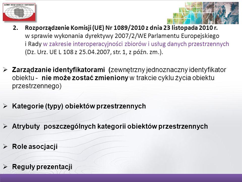 Zarządzanie identyfikatorami (zewnętrzny jednoznaczny identyfikator obiektu - nie może zostać zmieniony w trakcie cyklu życia obiektu przestrzennego)