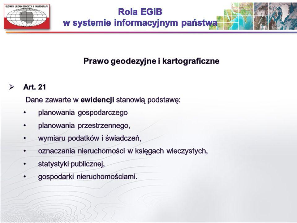 Bazy danych PZGiK ( prowadzone na podstawie Prawa geodezyjnego i kartograficznego ) Proces konwersji Inne dziedzinowe bazy danych Zbiory danych przestrzennych zgodne ze specyfikacjami INSPIRE (zbiory danych INSPIRE) oraz metadane dla tematów systemy odniesienia za pomocą współrzędnych, systemy siatek georeferencyjnych, nazwy geograficzne, jednostki administracyjne, ukształtowanie terenu, użytkowanie ziemi, ortoobrazy, działki ewidencyjne, budynki, adresy gleby, sieci transportowe, usługi użyteczności publicznej i służby państwowe, obiekty produkcyjne i przemysłowe, gospodarowanie obszarem, strefy ograniczone i regulacyjne oraz jednostki sprawozdawcze Geoportal Proces konwersji