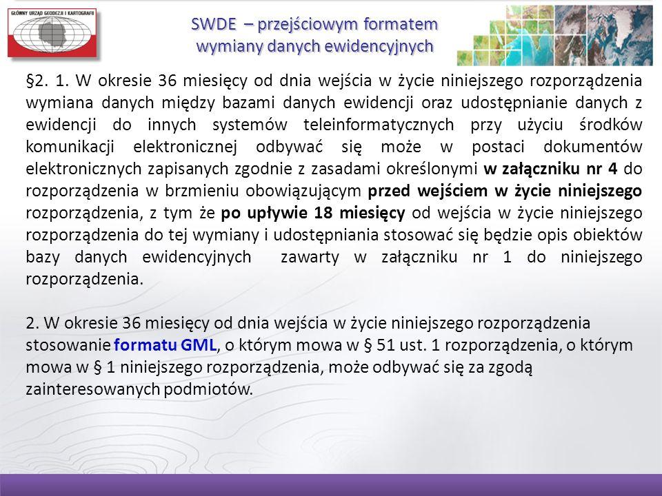 SWDE – przejściowym formatem wymiany danych ewidencyjnych