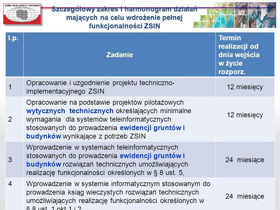 l.p. Zadanie Termin realizacji od dnia wejścia w życie rozporz. 1 Opracowanie i uzgodnienie projektu techniczno- implementacyjnego ZSIN 12 miesięcy 2