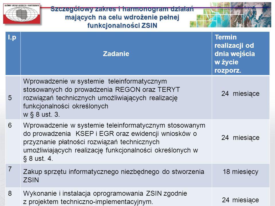 l.p Zadanie Termin realizacji od dnia wejścia w życie rozporz. 5 Wprowadzenie w systemie teleinformatycznym stosowanych do prowadzenia REGON oraz TERY