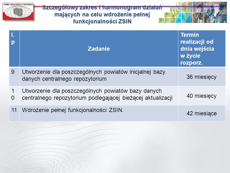 l. p Zadanie Termin realizacji od dnia wejścia w życie rozporz. 9Utworzenie dla poszczególnych powiatów inicjalnej bazy danych centralnego repozytoriu