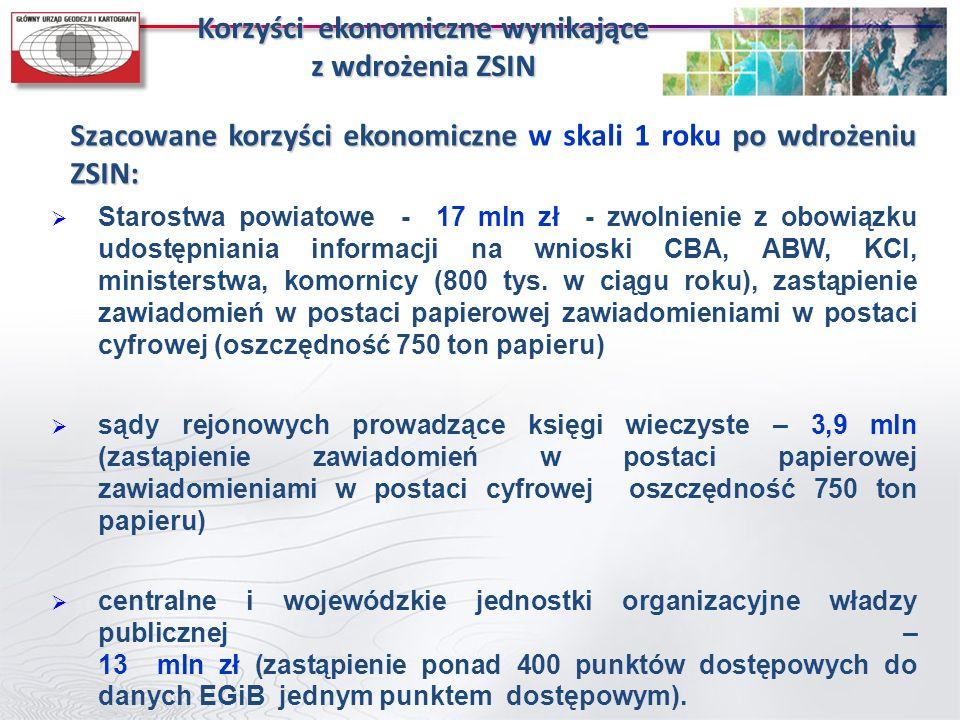 Szacowane korzyści ekonomiczne po wdrożeniu ZSIN: Szacowane korzyści ekonomiczne w skali 1 roku po wdrożeniu ZSIN: Starostwa powiatowe - 17 mln zł - z