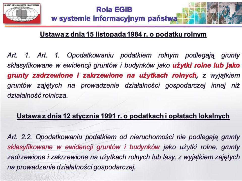 Kontekst prawny polskiego katastru Przepisy archiwalnePrzepisy obowiązujące 1.Dekret o katastrze gruntowym i budynkowym z dnia 24 września 1947 r.
