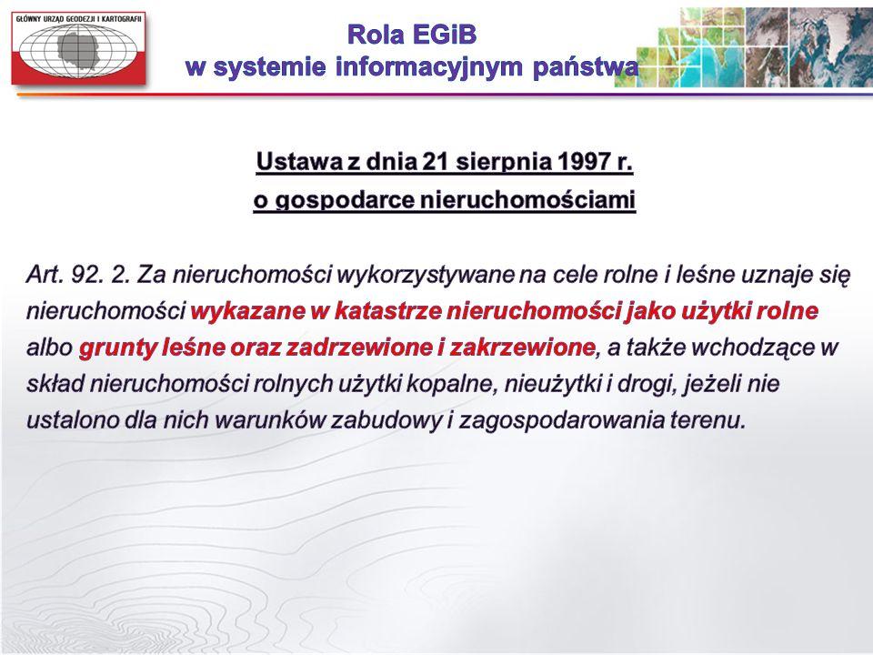 Modernizacja EGiB