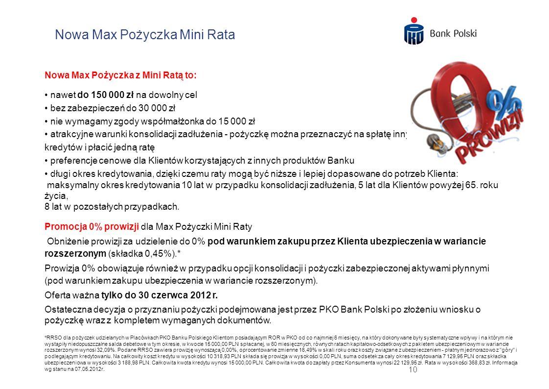 10 Nowa Max Pożyczka z Mini Ratą to: nawet do 150 000 zł na dowolny cel bez zabezpieczeń do 30 000 zł nie wymagamy zgody współmałżonka do 15 000 zł atrakcyjne warunki konsolidacji zadłużenia - pożyczkę można przeznaczyć na spłatę innych kredytów i płacić jedną ratę preferencje cenowe dla Klientów korzystających z innych produktów Banku długi okres kredytowania, dzięki czemu raty mogą być niższe i lepiej dopasowane do potrzeb Klienta: maksymalny okres kredytowania 10 lat w przypadku konsolidacji zadłużenia, 5 lat dla Klientów powyżej 65.