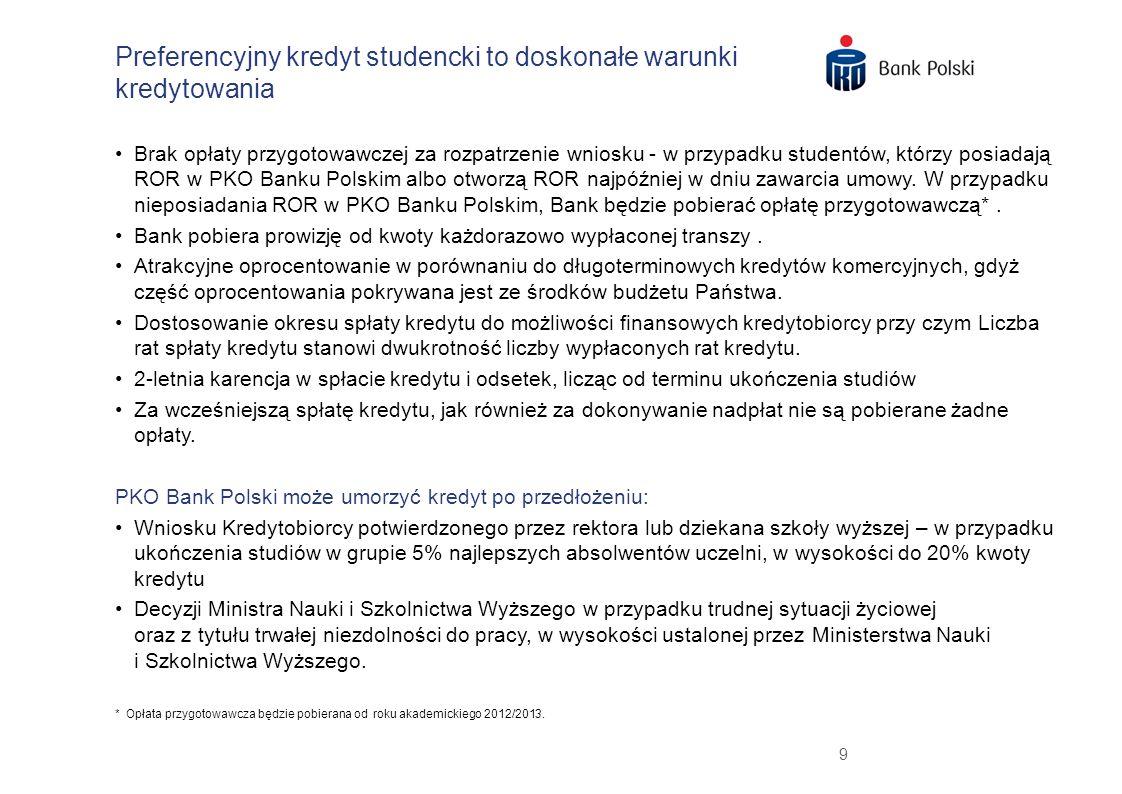 9 Preferencyjny kredyt studencki to doskonałe warunki kredytowania Brak opłaty przygotowawczej za rozpatrzenie wniosku - w przypadku studentów, którzy