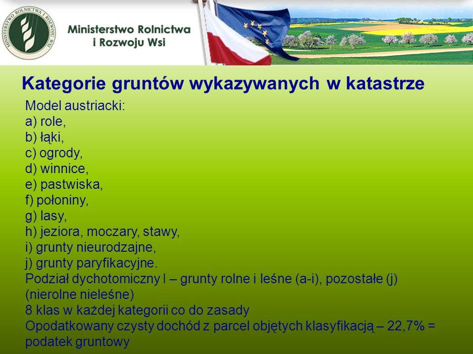 Model austriacki: a) role, b) łąki, c) ogrody, d) winnice, e) pastwiska, f) połoniny, g) lasy, h) jeziora, moczary, stawy, i) grunty nieurodzajne, j)