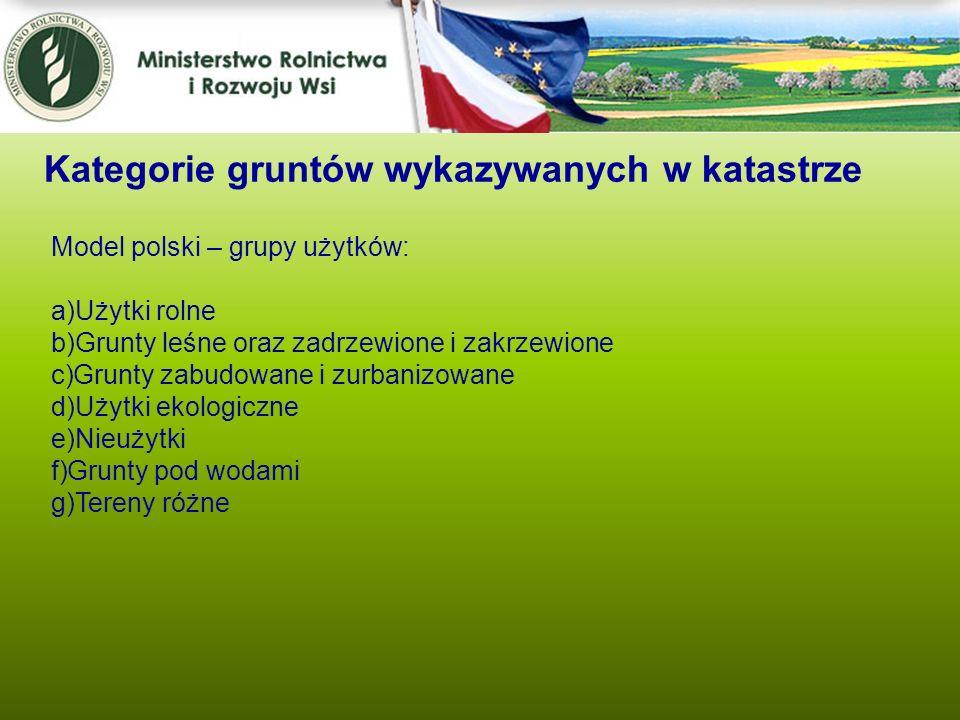 Model polski – grupy użytków: a)Użytki rolne b)Grunty leśne oraz zadrzewione i zakrzewione c)Grunty zabudowane i zurbanizowane d)Użytki ekologiczne e)