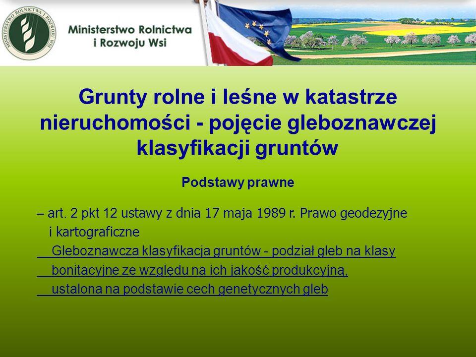 Grunty rolne i leśne w katastrze nieruchomości - pojęcie gleboznawczej klasyfikacji gruntów Podstawy prawne – art. 2 pkt 12 u stawy z dnia 17 maja 198
