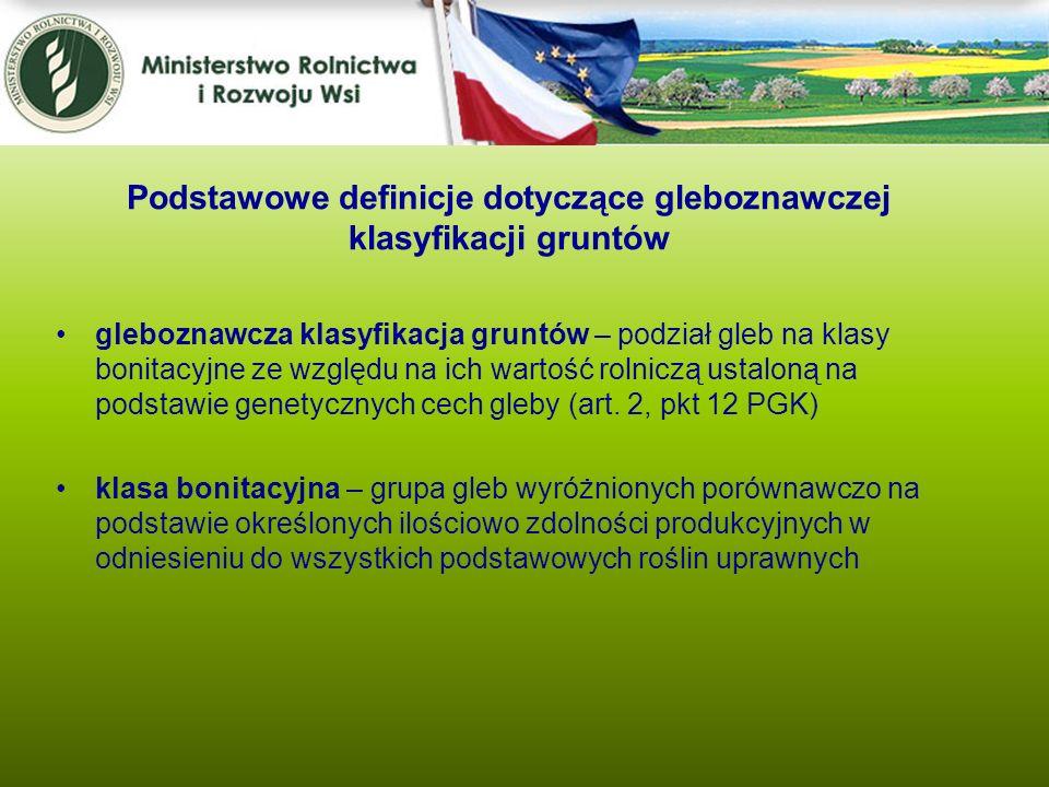 gleboznawcza klasyfikacja gruntów – podział gleb na klasy bonitacyjne ze względu na ich wartość rolniczą ustaloną na podstawie genetycznych cech gleby