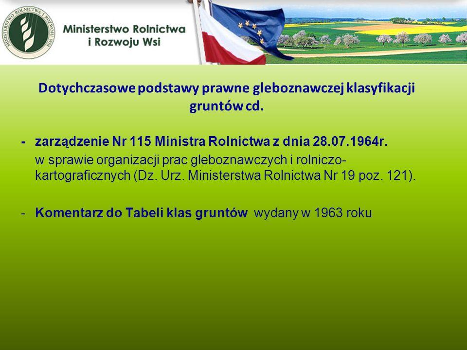 -zarządzenie Nr 115 Ministra Rolnictwa z dnia 28.07.1964r. w sprawie organizacji prac gleboznawczych i rolniczo- kartograficznych (Dz. Urz. Ministerst