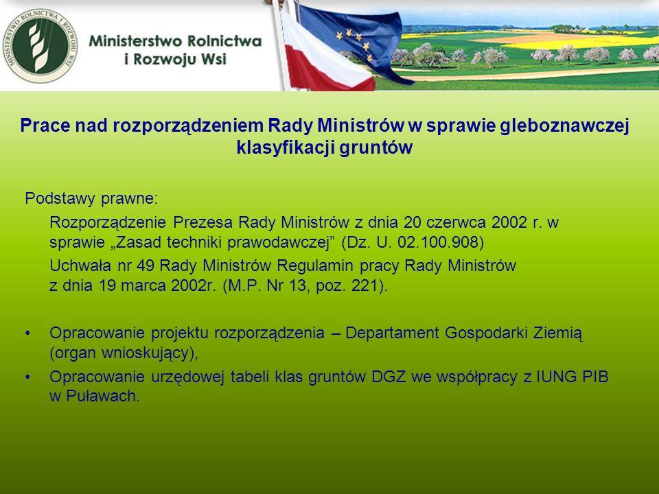 Podstawy prawne: Rozporządzenie Prezesa Rady Ministrów z dnia 20 czerwca 2002 r. w sprawie Zasad techniki prawodawczej (Dz. U. 02.100.908) Uchwała nr