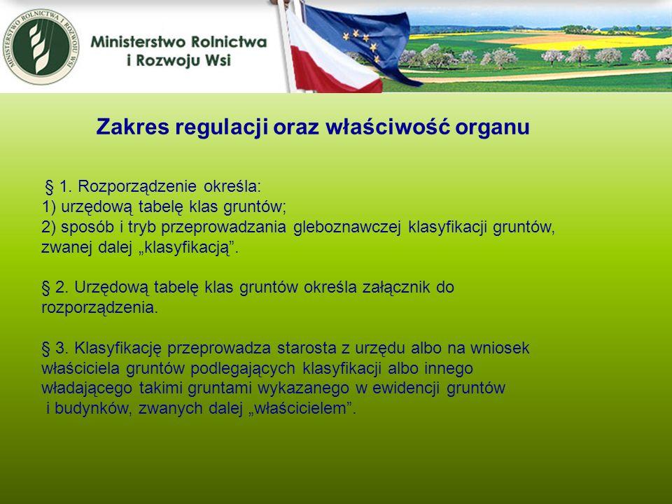 Zakres regulacji oraz właściwość organu § 1. Rozporządzenie określa: 1) urzędową tabelę klas gruntów; 2) sposób i tryb przeprowadzania gleboznawczej k