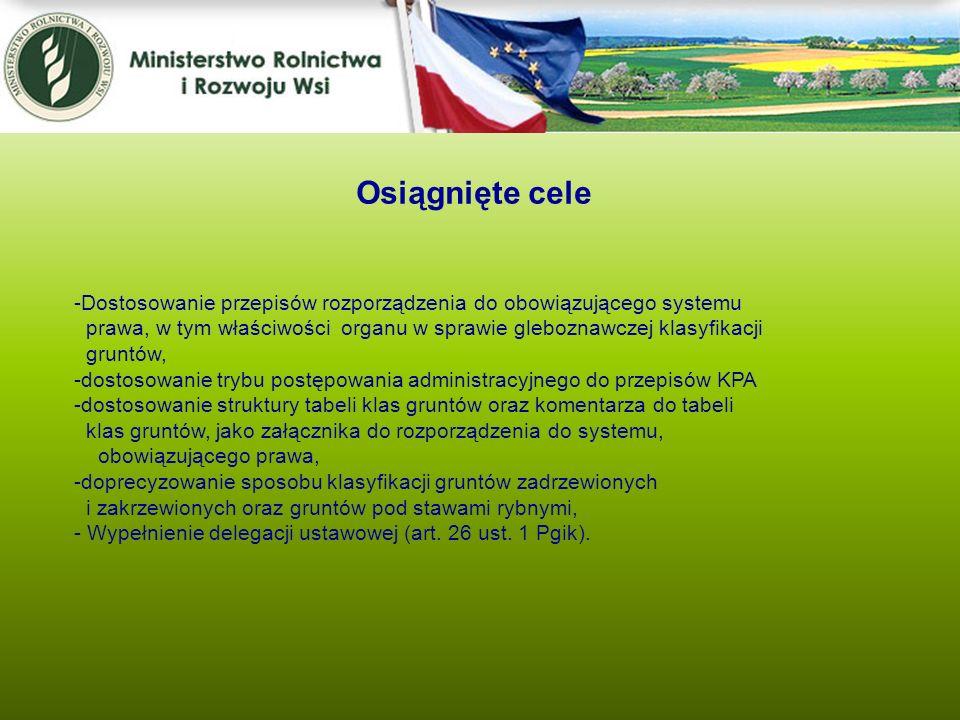 Osiągnięte cele -Dostosowanie przepisów rozporządzenia do obowiązującego systemu prawa, w tym właściwości organu w sprawie gleboznawczej klasyfikacji