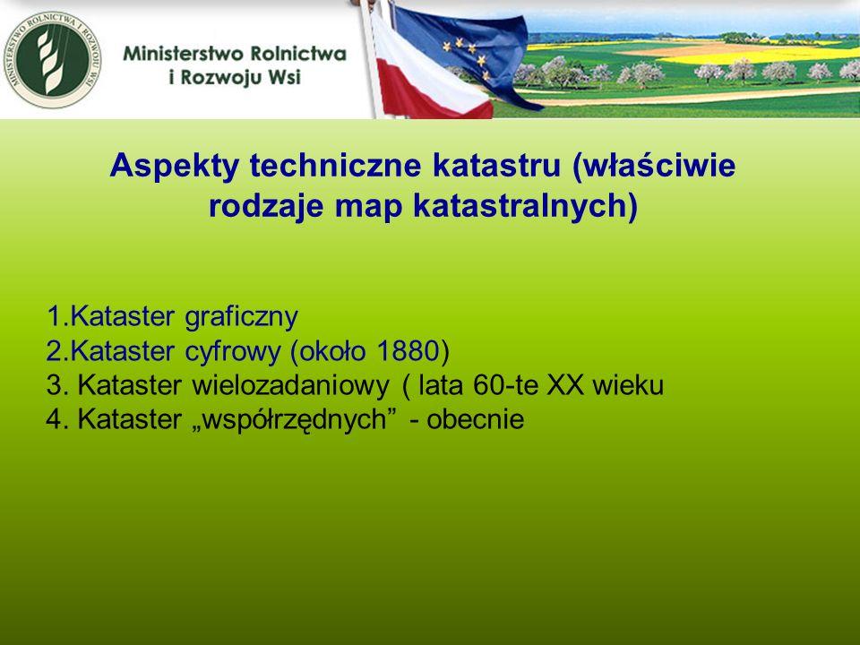 Kwiecień 2005 1.Kataster graficzny 2.Kataster cyfrowy (około 1880) 3. Kataster wielozadaniowy ( lata 60-te XX wieku 4. Kataster współrzędnych - obecni