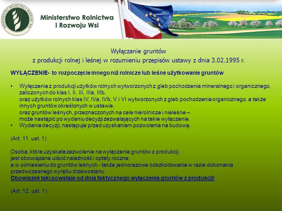 Kwiecień 2005 WYŁĄCZENIE- to rozpoczęcie innego niż rolnicze lub leśne użytkowanie gruntów Wyłączenie z produkcji użytków rolnych wytworzonych z gleb