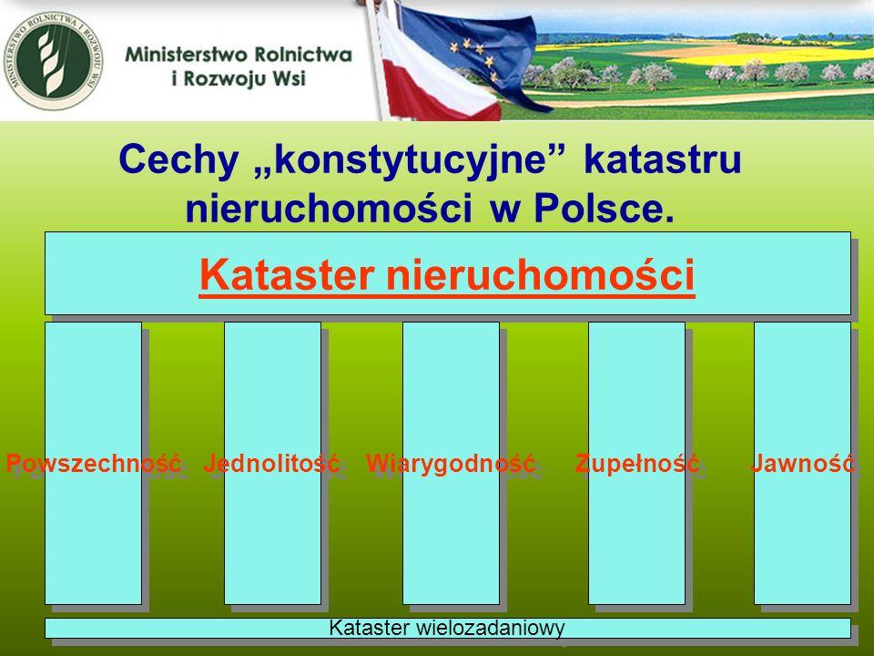 Cechy konstytucyjne katastru nieruchomości w Polsce. Kwiecień 2005 Kataster nieruchomości Powszechność Jednolitość Wiarygodność Zupełność Jawność Kata