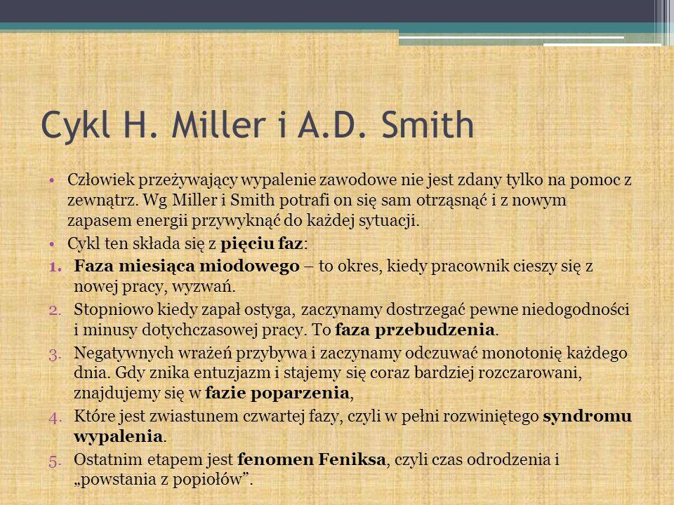Cykl H. Miller i A.D. Smith Człowiek przeżywający wypalenie zawodowe nie jest zdany tylko na pomoc z zewnątrz. Wg Miller i Smith potrafi on się sam ot