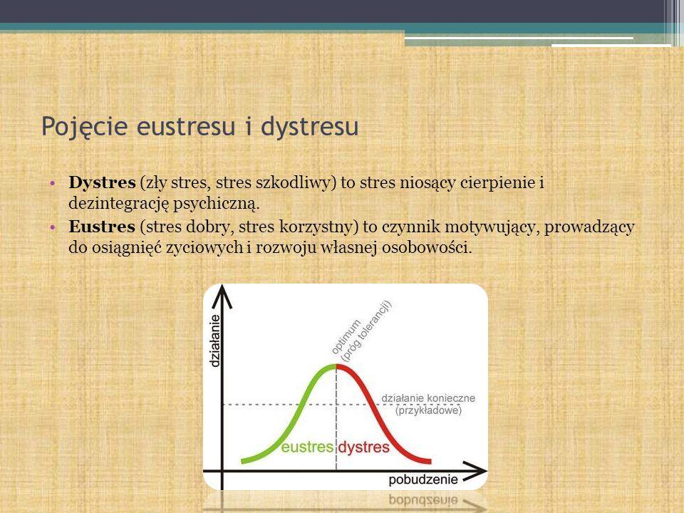 Pojęcie eustresu i dystresu Dystres (zły stres, stres szkodliwy) to stres niosący cierpienie i dezintegrację psychiczną. Eustres (stres dobry, stres k