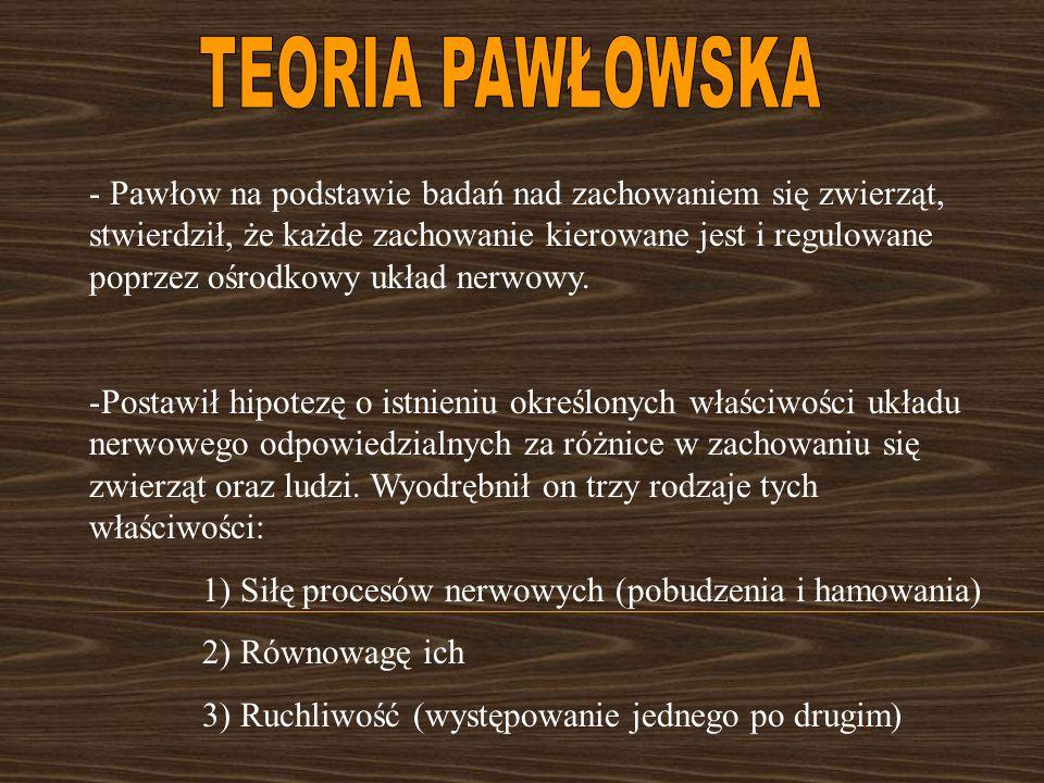 - Pawłow na podstawie badań nad zachowaniem się zwierząt, stwierdził, że każde zachowanie kierowane jest i regulowane poprzez ośrodkowy układ nerwowy.