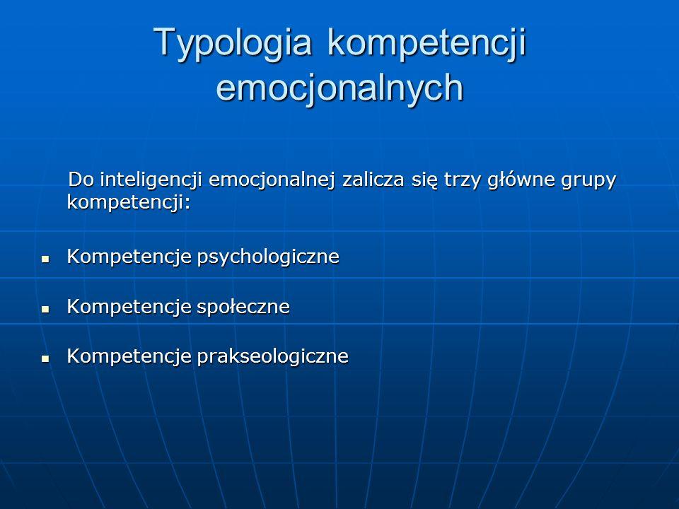 Typologia kompetencji emocjonalnych Do inteligencji emocjonalnej zalicza się trzy główne grupy kompetencji: Kompetencje psychologiczne Kompetencje psy