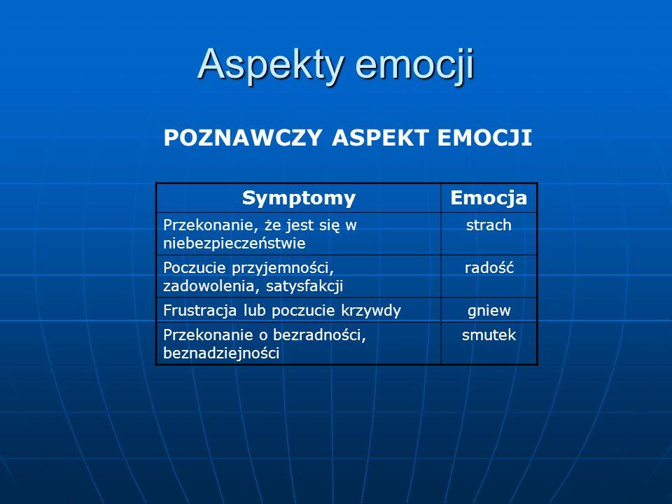 Emocje w pewien sposób sąsiadujące na diagramie, gdy są odczuwane jednocześnie, mogą być połączone w nowe emocje.