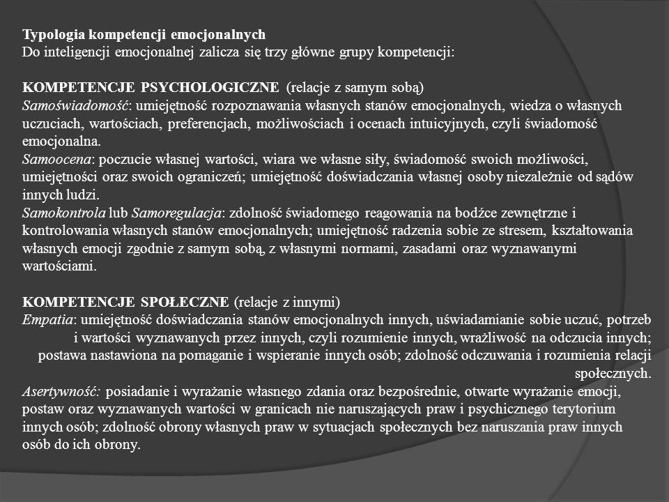Typologia kompetencji emocjonalnych Do inteligencji emocjonalnej zalicza się trzy główne grupy kompetencji: KOMPETENCJE PSYCHOLOGICZNE (relacje z samy