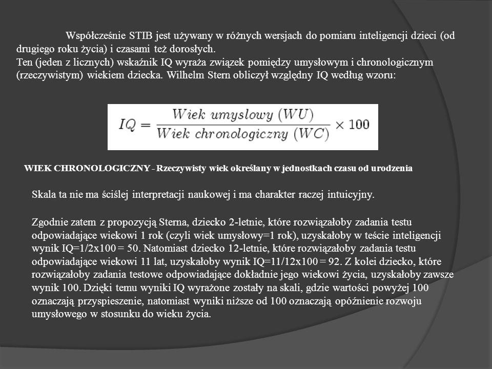 Współcześnie STIB jest używany w różnych wersjach do pomiaru inteligencji dzieci (od drugiego roku życia) i czasami też dorosłych. Ten (jeden z liczny