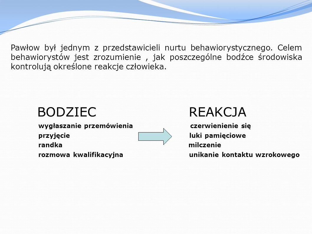 Jan Strelau polski psycholog znany w skali międzynarodowej ze swoich badań nad temperamentem jego kariera naukowa związana była z Uniwersytetem Warszawskim i Szkołą Wyższą Psychologii Społecznej.