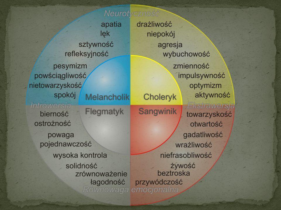 Psychologowie są zgodni, że bazę osobowości którą tworzy tak zwana wielka piątka obejmująca dwubiegunowe wymiary osobowości.