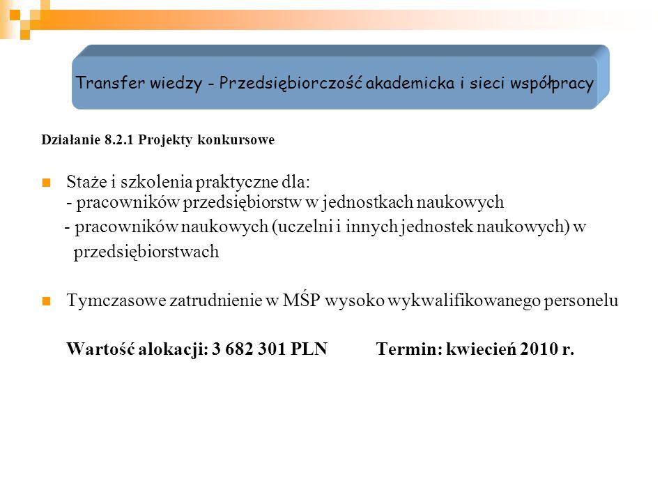 Działanie 8.2.1 Projekty konkursowe Staże i szkolenia praktyczne dla: - pracowników przedsiębiorstw w jednostkach naukowych - pracowników naukowych (uczelni i innych jednostek naukowych) w przedsiębiorstwach Tymczasowe zatrudnienie w MŚP wysoko wykwalifikowanego personelu Wartość alokacji: 3 682 301 PLNTermin: kwiecień 2010 r.
