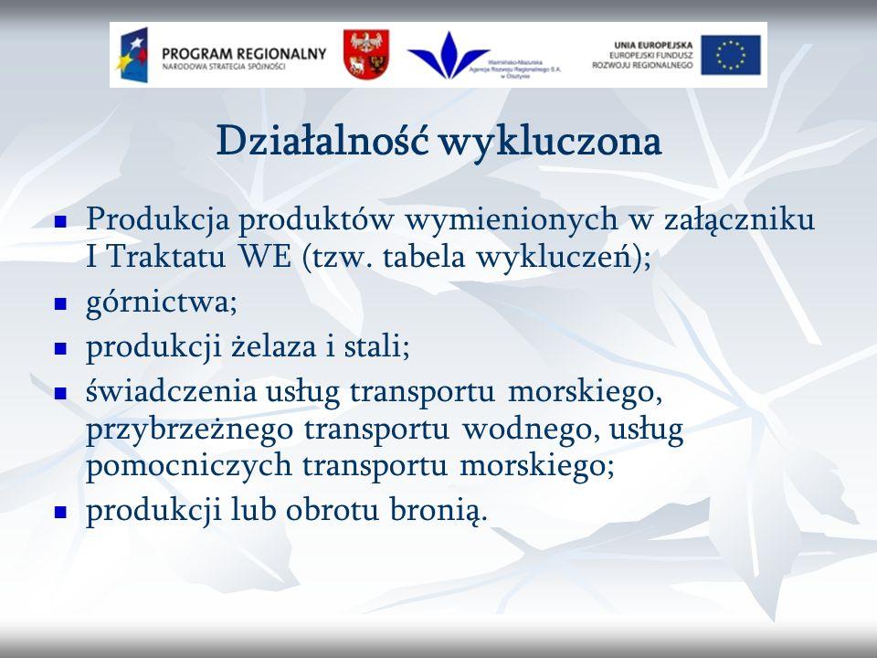 Działalność wykluczona Produkcja produktów wymienionych w załączniku I Traktatu WE (tzw.