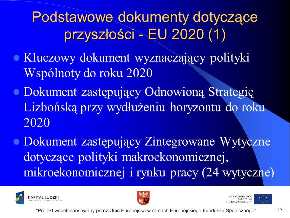 Podstawowe dokumenty dotyczące przyszłości - EU 2020 (1) Kluczowy dokument wyznaczający polityki Wspólnoty do roku 2020 Dokument zastępujący Odnowioną Strategię Lizbońską przy wydłużeniu horyzontu do roku 2020 Dokument zastępujący Zintegrowane Wytyczne dotyczące polityki makroekonomicznej, mikroekonomicznej i rynku pracy (24 wytyczne) 15