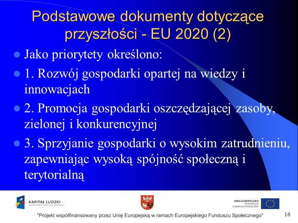 Podstawowe dokumenty dotyczące przyszłości - EU 2020 (2) Jako priorytety określono: 1.