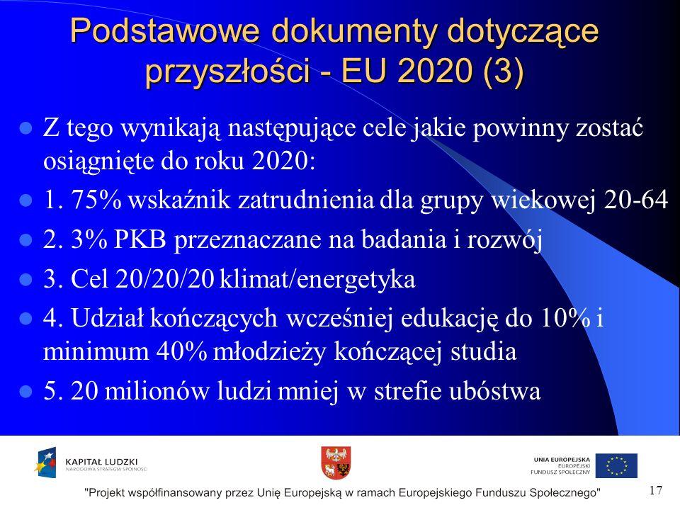 Podstawowe dokumenty dotyczące przyszłości - EU 2020 (3) Z tego wynikają następujące cele jakie powinny zostać osiągnięte do roku 2020: 1.