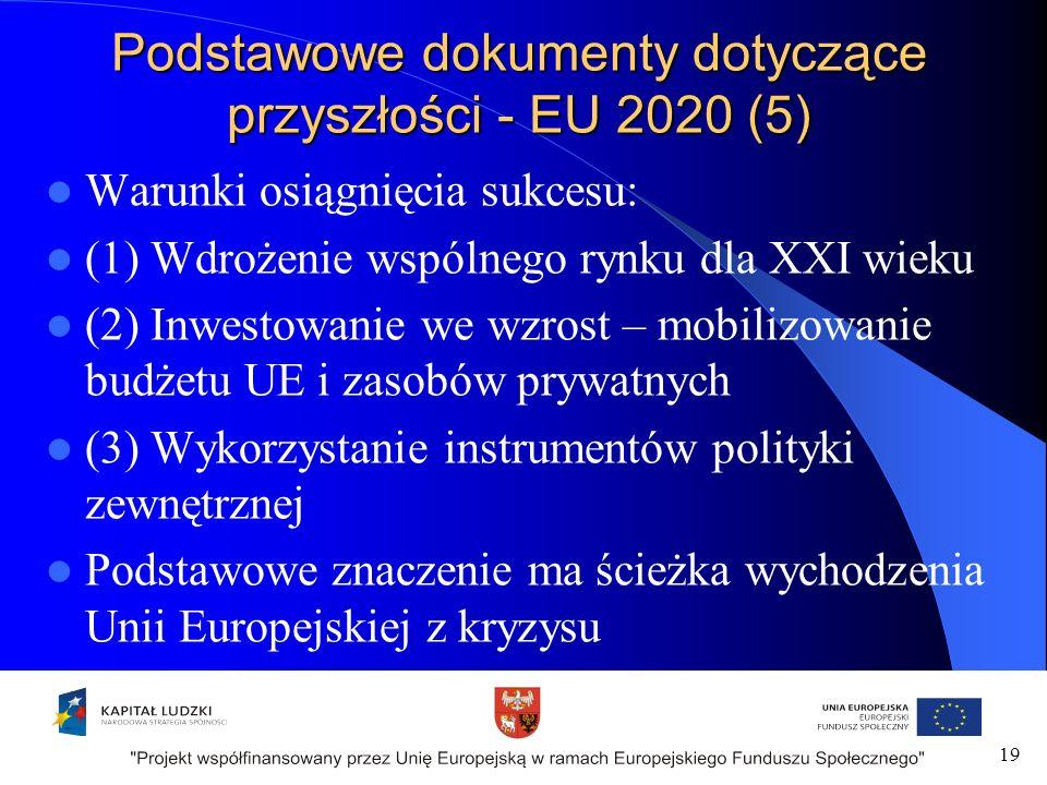 Podstawowe dokumenty dotyczące przyszłości - EU 2020 (5) Warunki osiągnięcia sukcesu: (1) Wdrożenie wspólnego rynku dla XXI wieku (2) Inwestowanie we wzrost – mobilizowanie budżetu UE i zasobów prywatnych (3) Wykorzystanie instrumentów polityki zewnętrznej Podstawowe znaczenie ma ścieżka wychodzenia Unii Europejskiej z kryzysu 19