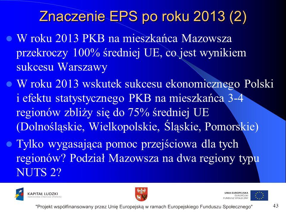 Znaczenie EPS po roku 2013 (2) W roku 2013 PKB na mieszkańca Mazowsza przekroczy 100% średniej UE, co jest wynikiem sukcesu Warszawy W roku 2013 wskutek sukcesu ekonomicznego Polski i efektu statystycznego PKB na mieszkańca 3-4 regionów zbliży się do 75% średniej UE (Dolnośląskie, Wielkopolskie, Śląskie, Pomorskie) Tylko wygasająca pomoc przejściowa dla tych regionów.