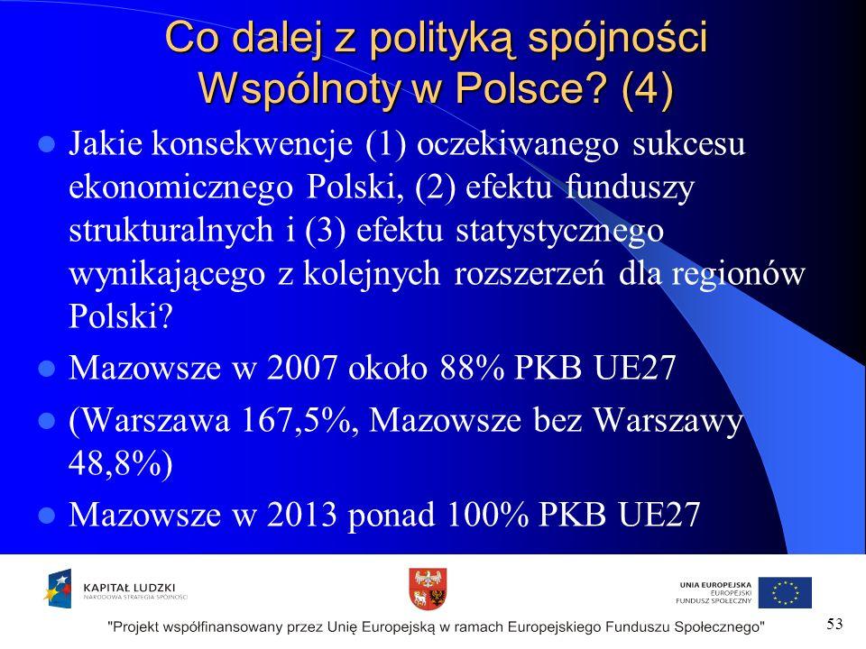 Co dalej z polityką spójności Wspólnoty w Polsce.