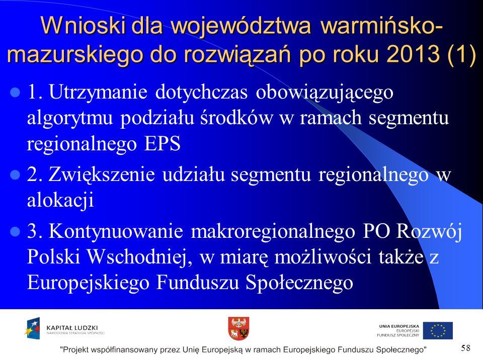 58 Wnioski dla województwa warmińsko- mazurskiego do rozwiązań po roku 2013 (1) 1.