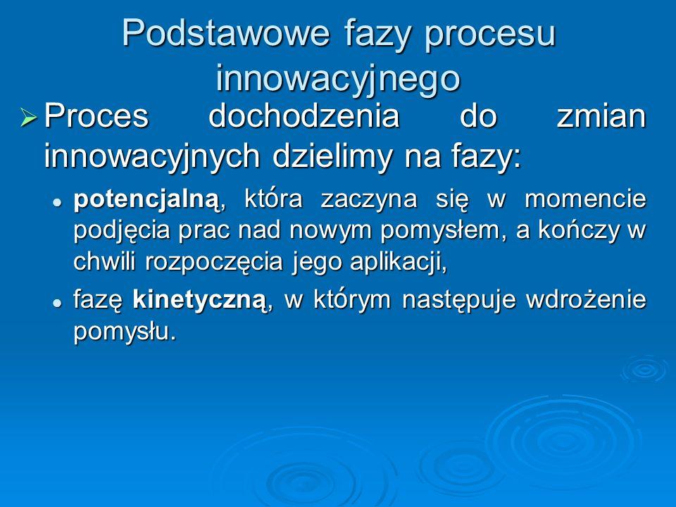 Podstawowe fazy procesu innowacyjnego Proces dochodzenia do zmian innowacyjnych dzielimy na fazy: Proces dochodzenia do zmian innowacyjnych dzielimy n