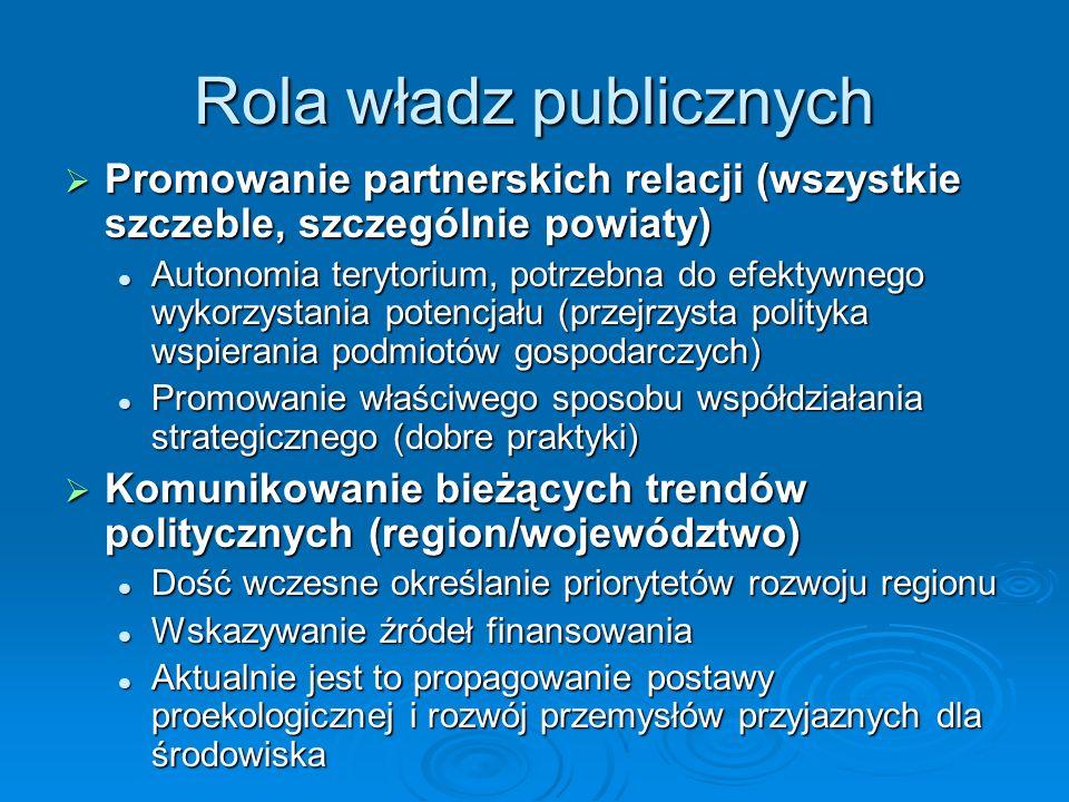 Rola władz publicznych Promowanie partnerskich relacji (wszystkie szczeble, szczególnie powiaty) Promowanie partnerskich relacji (wszystkie szczeble,