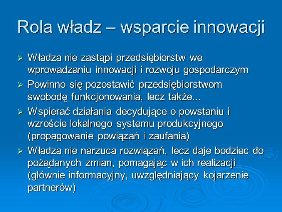 Rola władz – wsparcie innowacji Władza nie zastąpi przedsiębiorstw we wprowadzaniu innowacji i rozwoju gospodarczym Władza nie zastąpi przedsiębiorstw we wprowadzaniu innowacji i rozwoju gospodarczym Powinno się pozostawić przedsiębiorstwom swobodę funkcjonowania, lecz także...