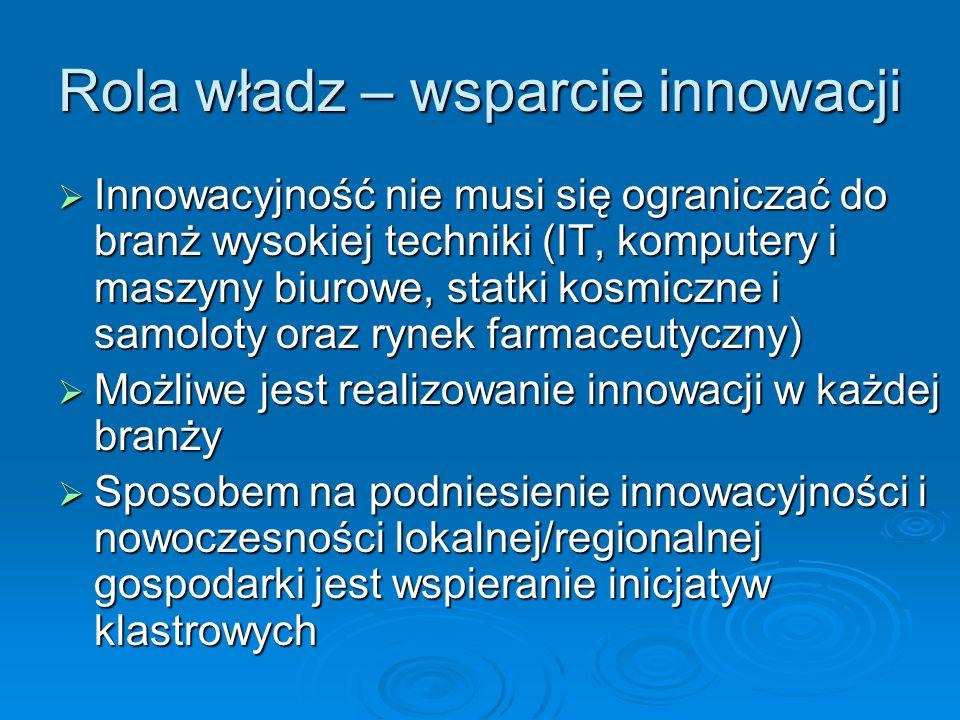 Rola władz – wsparcie innowacji Innowacyjność nie musi się ograniczać do branż wysokiej techniki (IT, komputery i maszyny biurowe, statki kosmiczne i