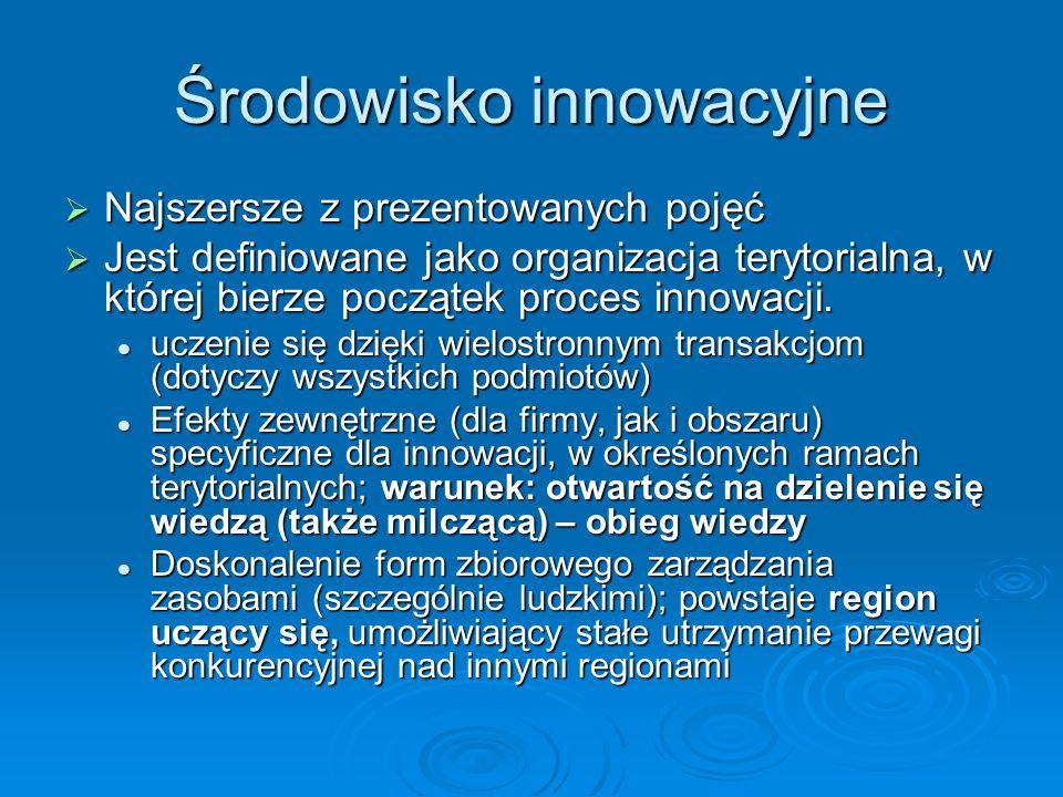 Środowisko innowacyjne Najszersze z prezentowanych pojęć Najszersze z prezentowanych pojęć Jest definiowane jako organizacja terytorialna, w której bierze początek proces innowacji.