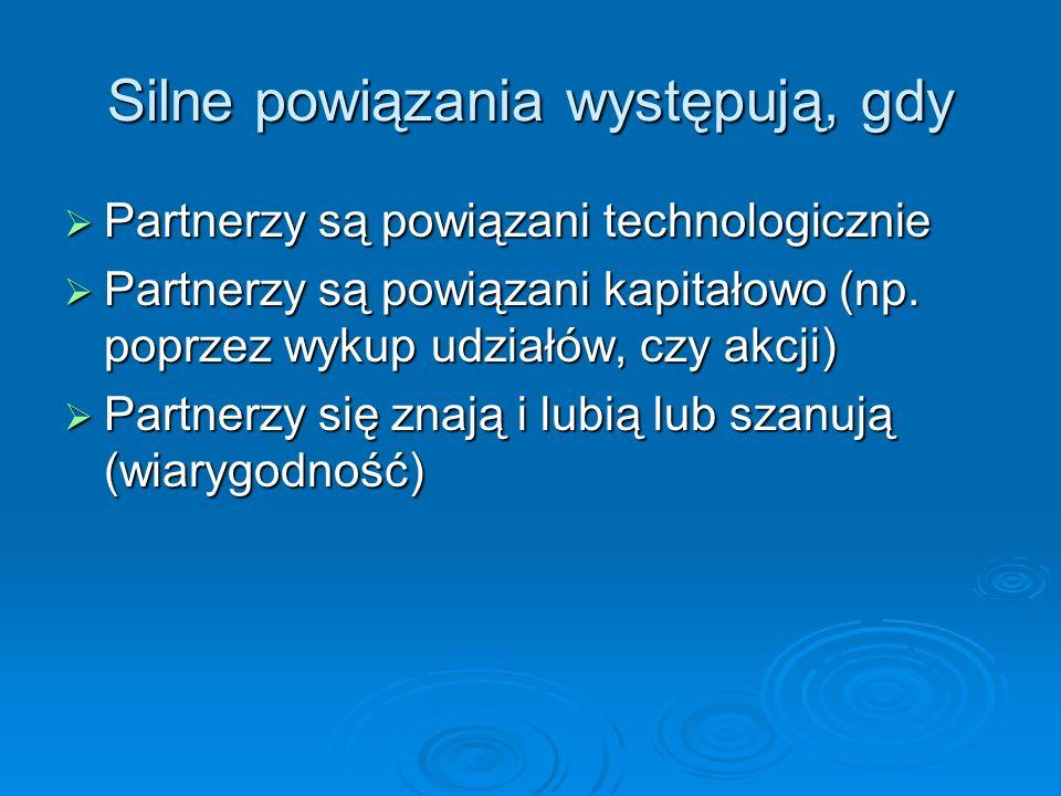Silne powiązania występują, gdy Partnerzy są powiązani technologicznie Partnerzy są powiązani technologicznie Partnerzy są powiązani kapitałowo (np.