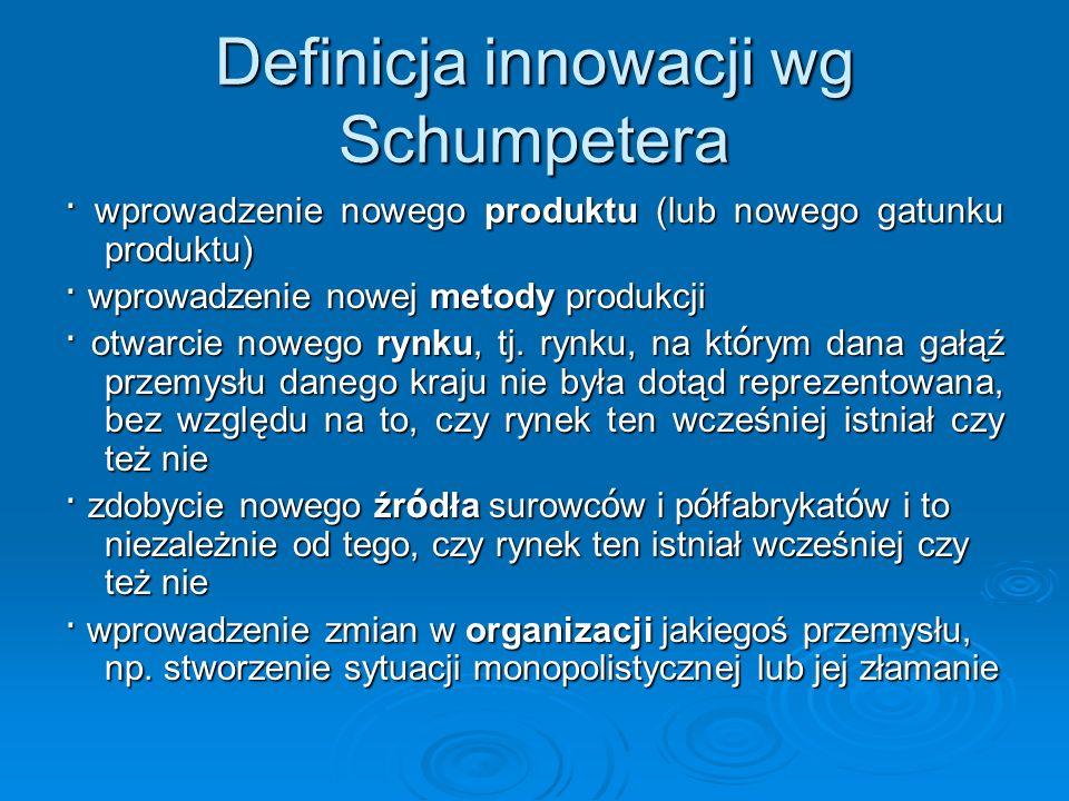 Definicja innowacji wg Schumpetera · wprowadzenie nowego produktu (lub nowego gatunku produktu) · wprowadzenie nowej metody produkcji · otwarcie nowego rynku, tj.
